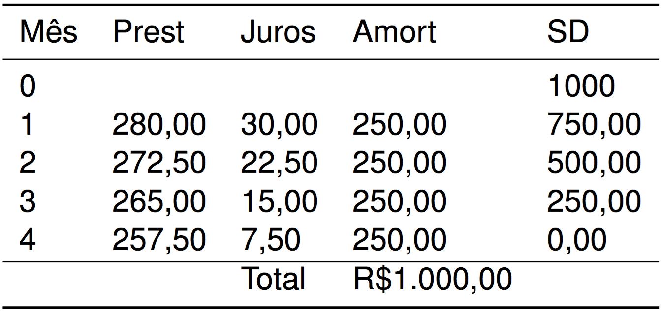 tabela-sac-sistema-de-amortizacao-constante-2
